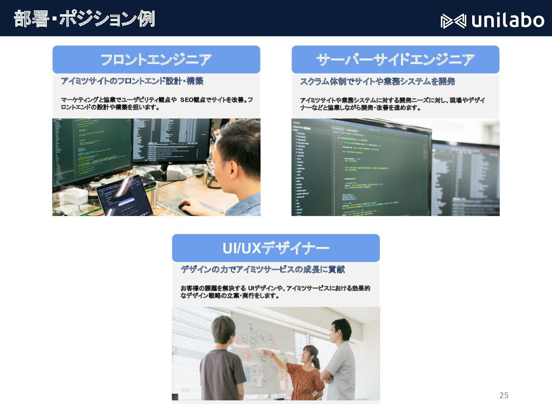 フロントエンジニア サーバーサイドエンジニア UI/UXデザイナー 25 部署・ポジション例