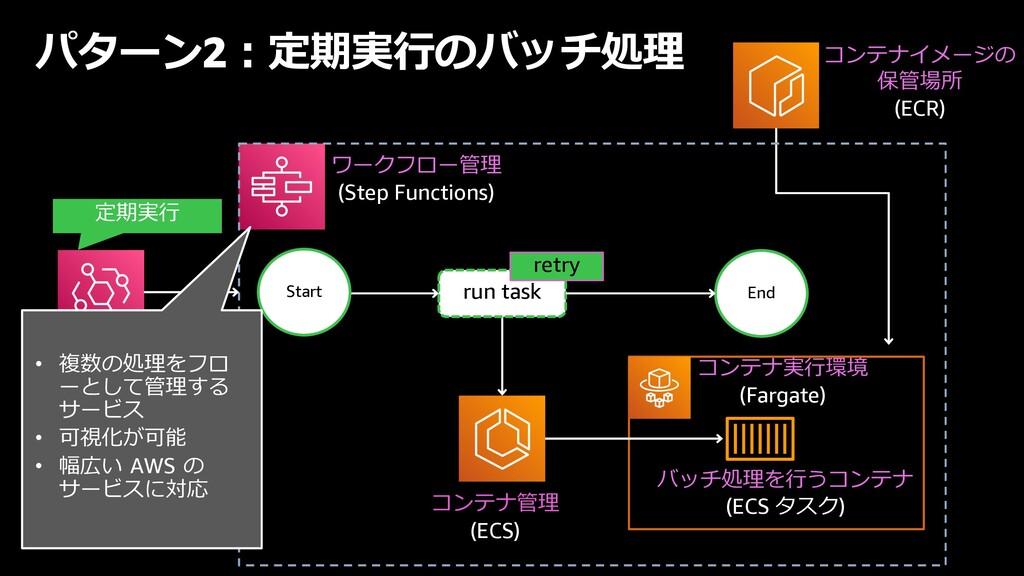 パターン2︓定期実⾏のバッチ処理 イベントバス (EventBridge) コンテナ実⾏環境 ...