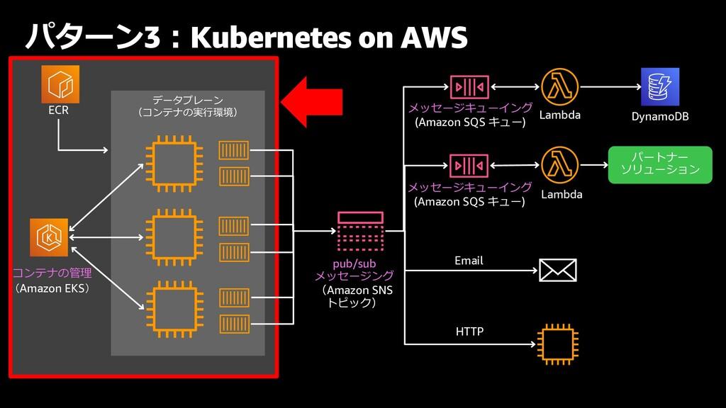 データプレーン (コンテナの実⾏環境) パターン3︓Kubernetes on AWS コンテ...