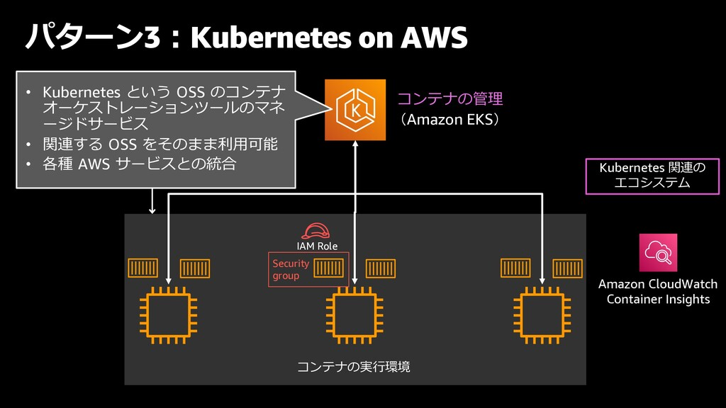 パターン3︓Kubernetes on AWS コンテナの管理 (Amazon EKS) EC...
