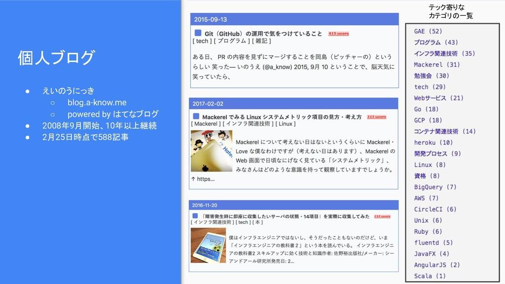 個人ブログ ● えいのうにっき ○ blog.a-know.me ○ powered by は...