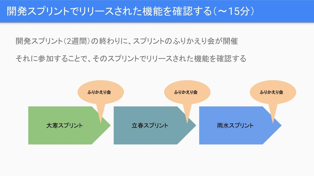 開発スプリントでリリースされた機能を確認する(〜15分) 開発スプリント(2週間)の終わりに、...
