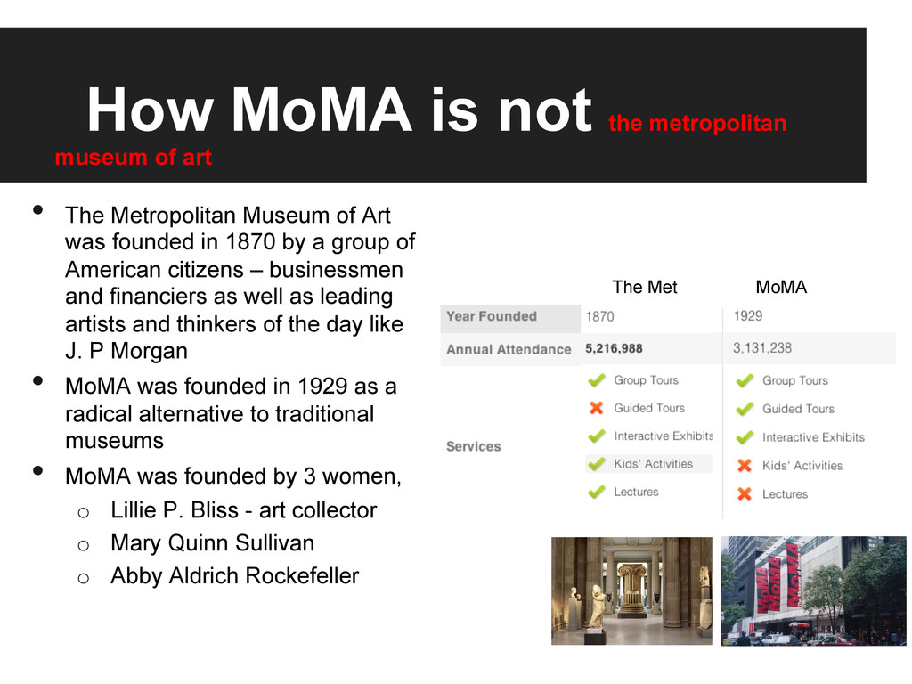 How MoMA is not the metropolitan museum of art ...