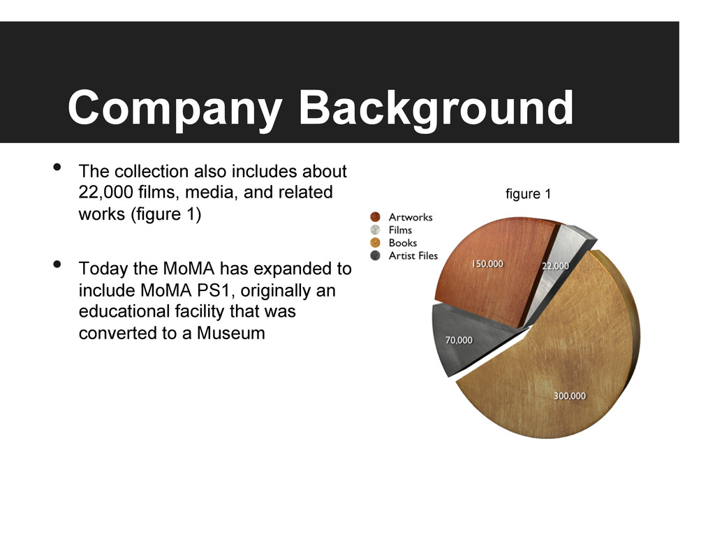 Company Background • The collection also inclu...