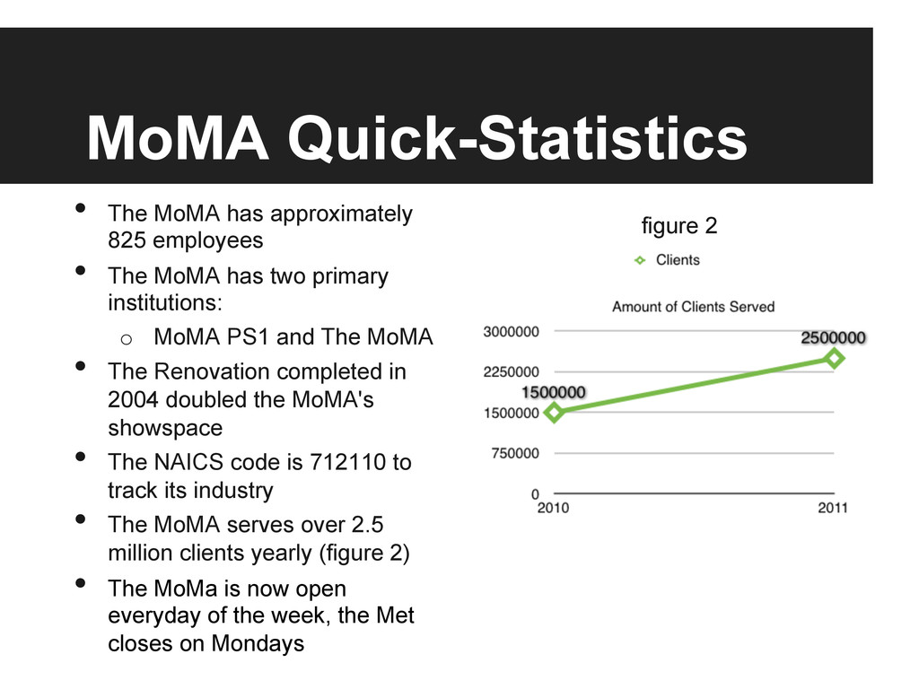 MoMA Quick-Statistics • The MoMA has approxima...