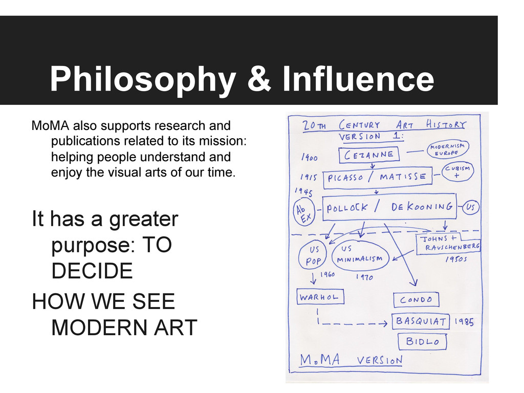 Philosophy & Influence MoMA also supports resea...