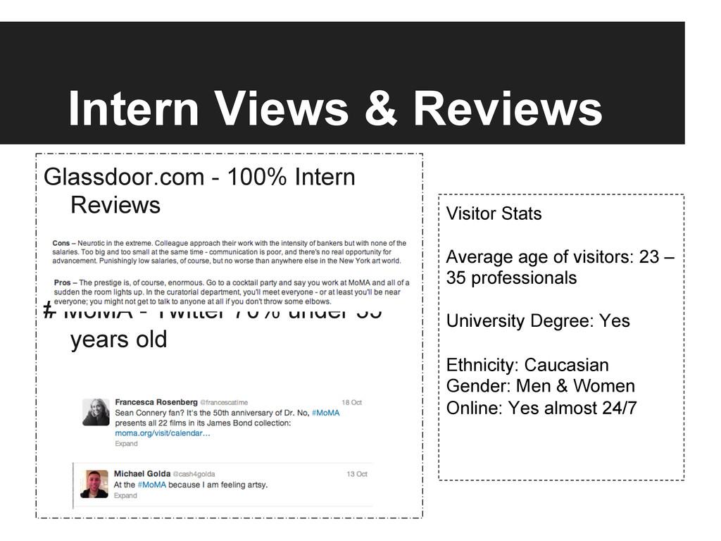 Intern Views & Reviews Glassdoor.com - 100% Int...