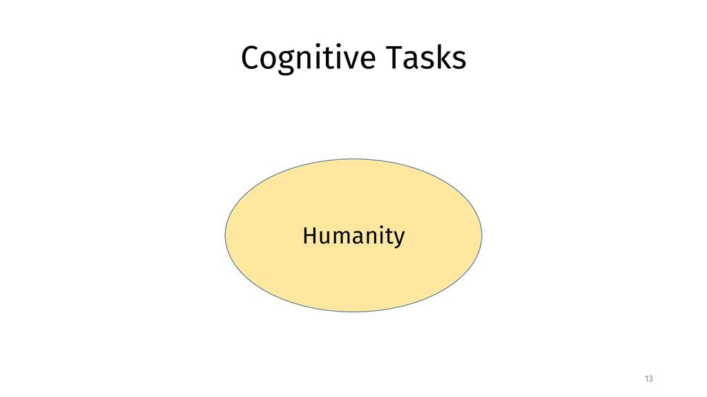 Humanity Cognitive Tasks 13