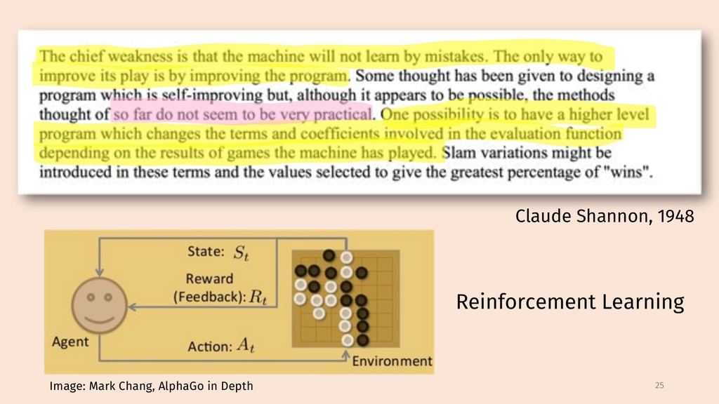 25 Claude Shannon, 1948 Reinforcement Learning ...