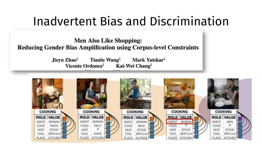 Inadvertent Bias and Discrimination 38