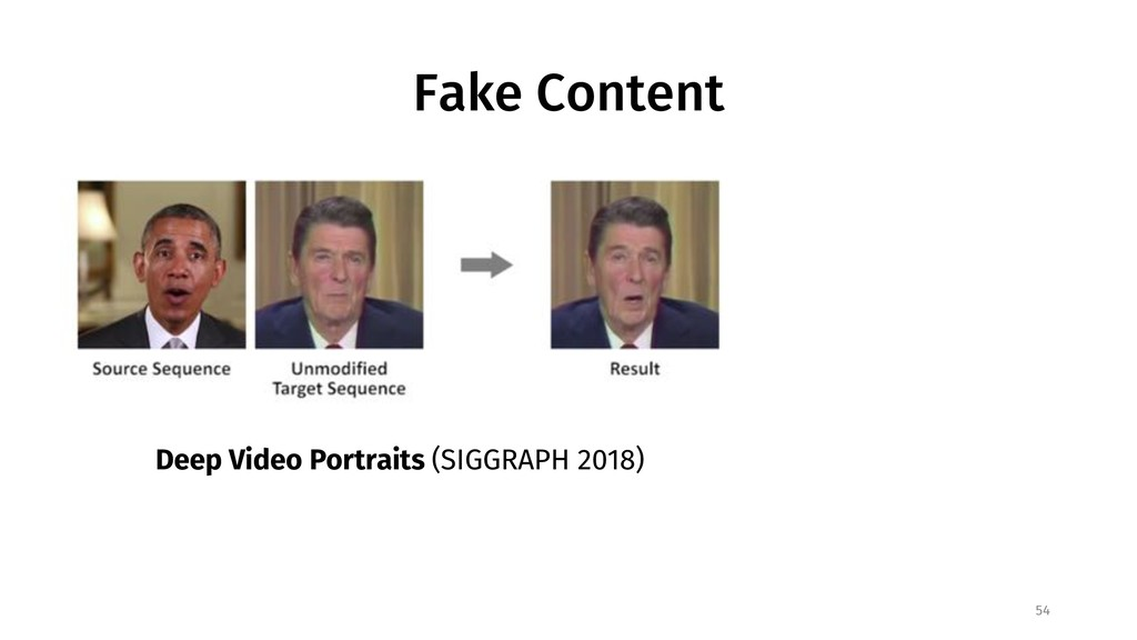 Fake Content 54 Deep Video Portraits (SIGGRAPH ...