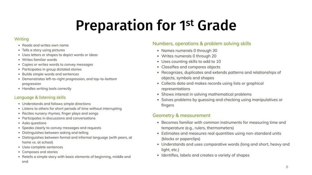 Preparation for 1st Grade 8