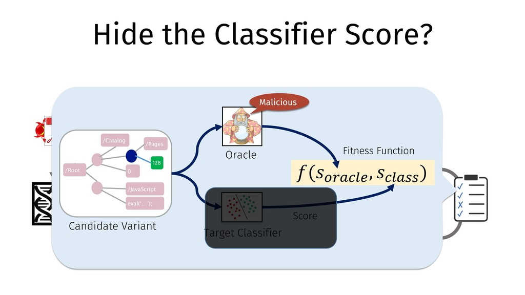 Variants Hide the Classifier Score? Clone Benig...