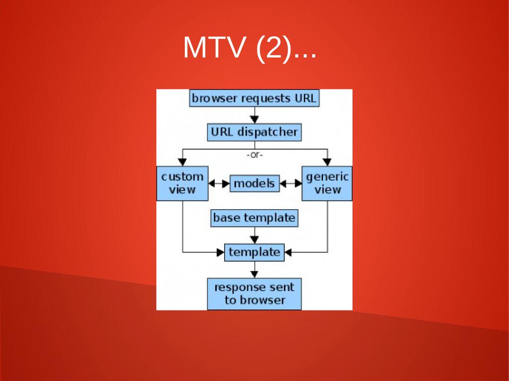 MTV (2)...