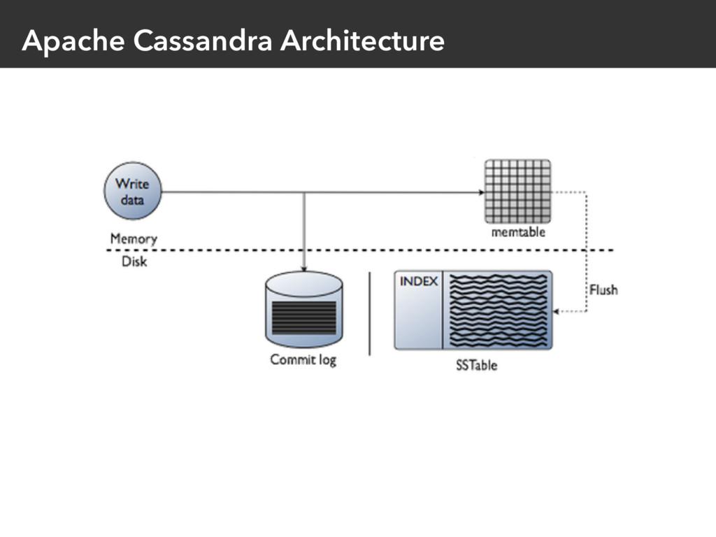 Apache Cassandra Architecture