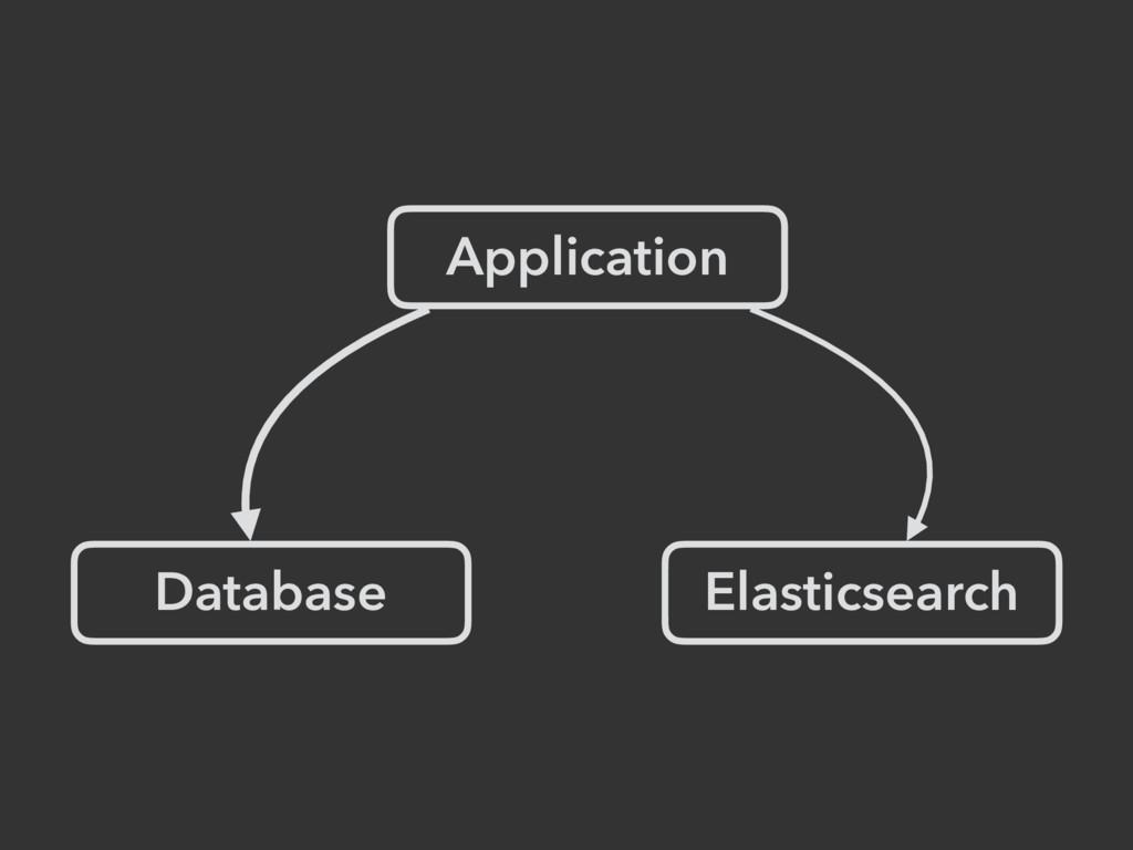 Application Database Elasticsearch