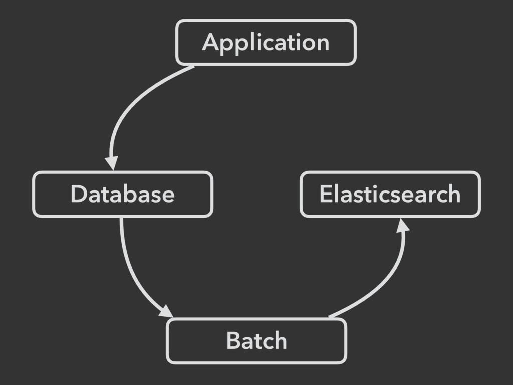 Application Database Elasticsearch Batch