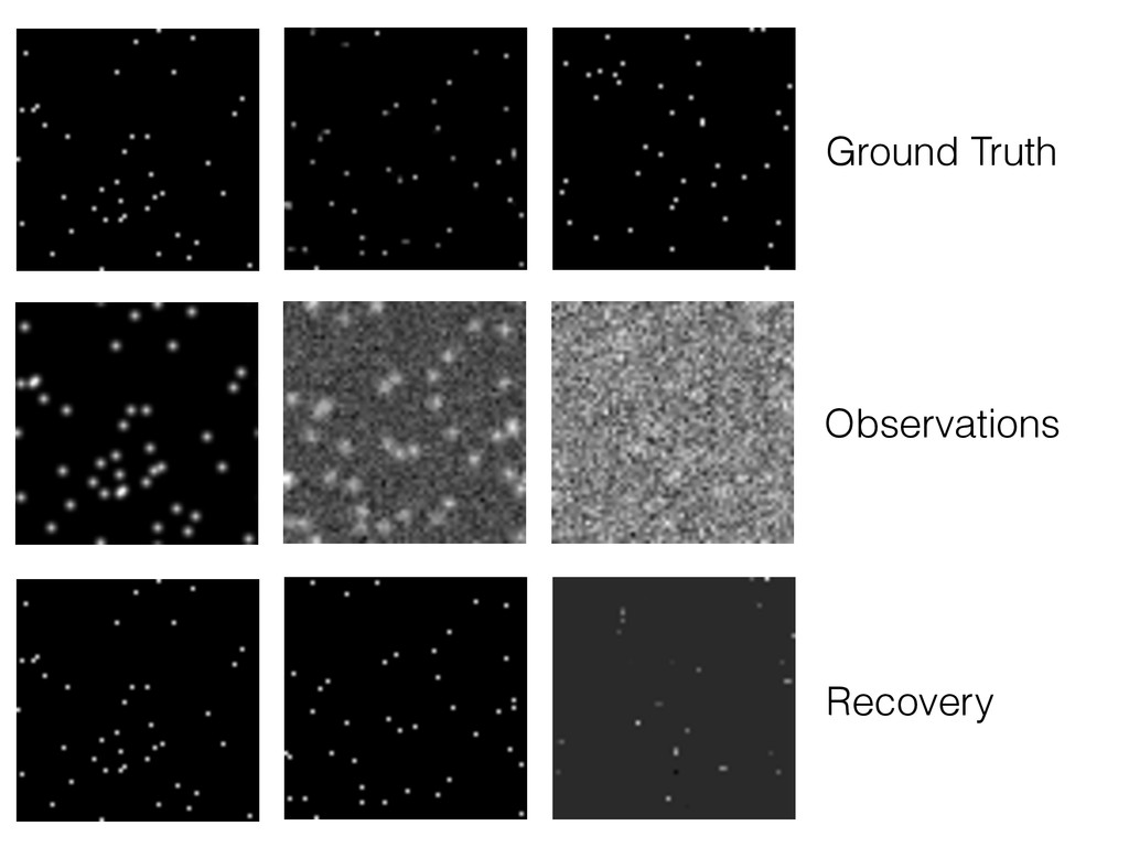 Ground Truth Observations Recovery