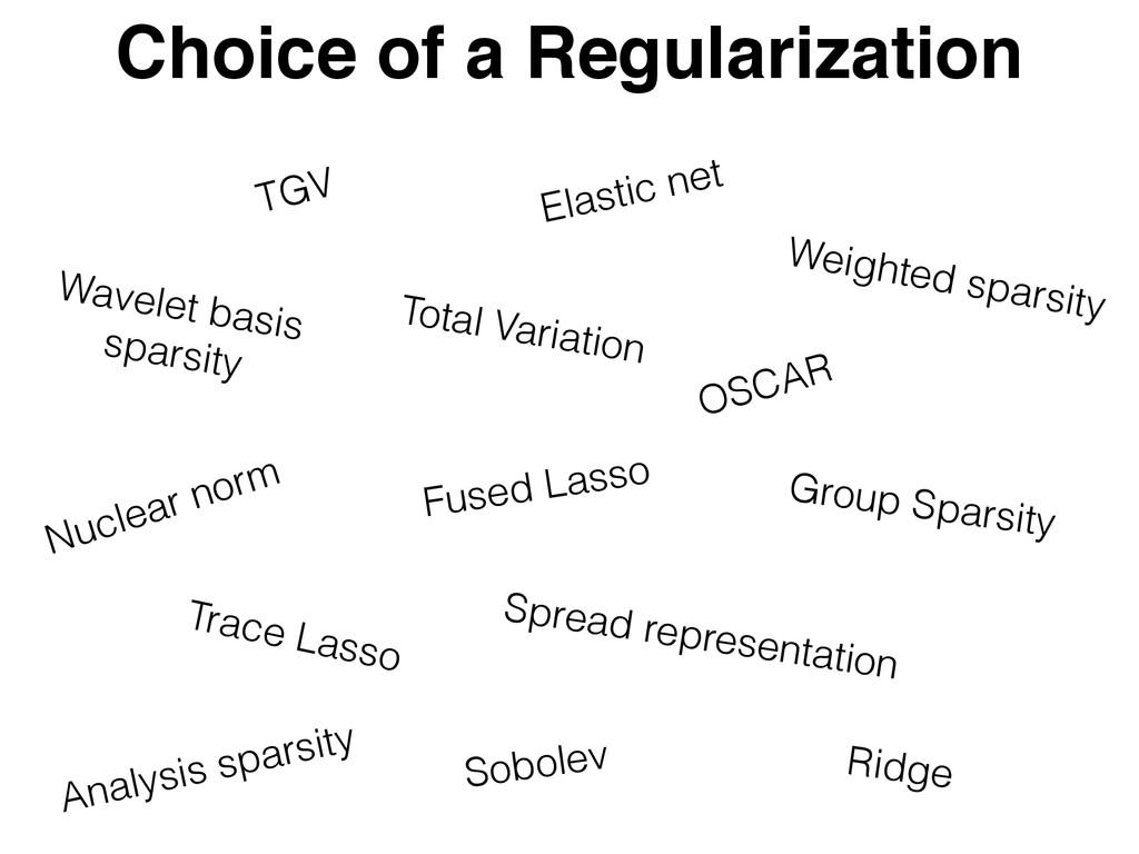 Choice of a Regularization Wavelet basis sparsi...