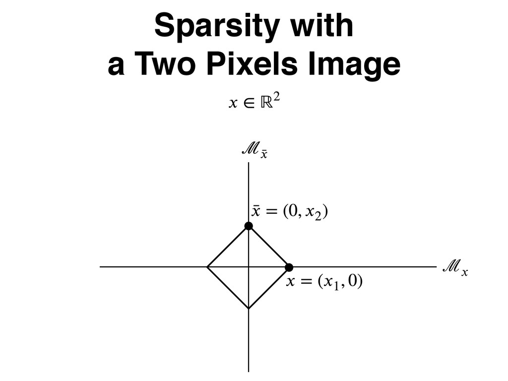 Sparsity with a Two Pixels Image Ϥ