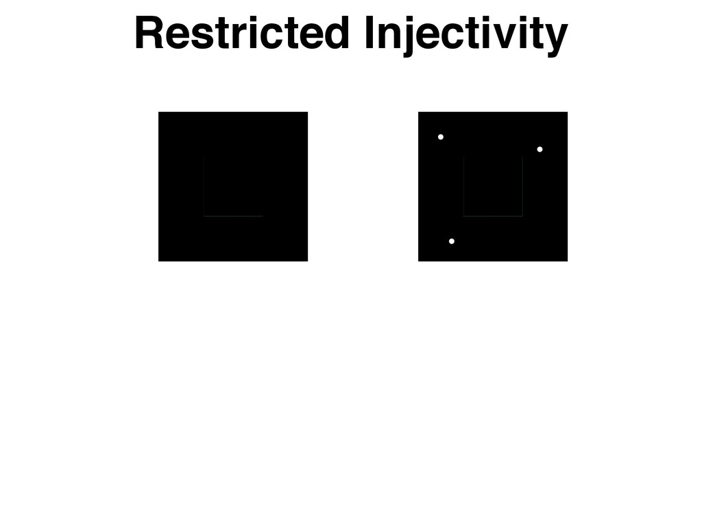 Restricted Injectivity