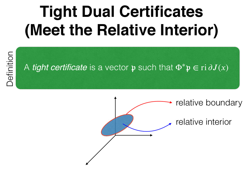 Tight Dual Certificates (Meet the Relative Inter...
