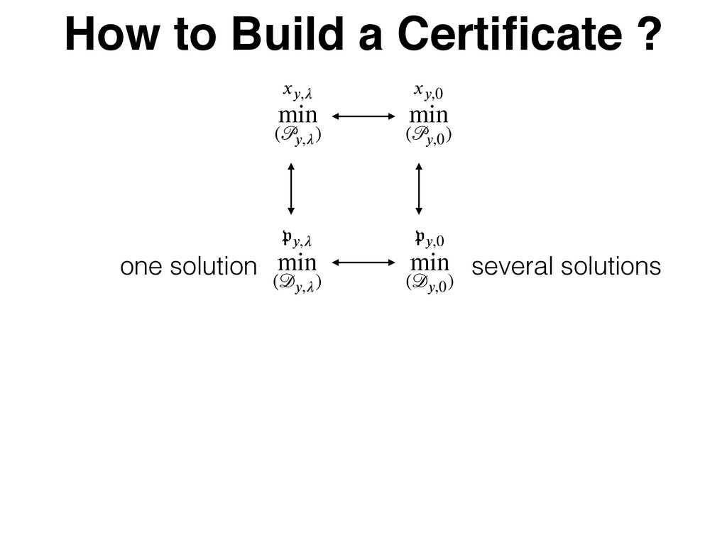 How to Build a Certificate ? 2 3 }} ѿ ʇ}}3 , ౠ...