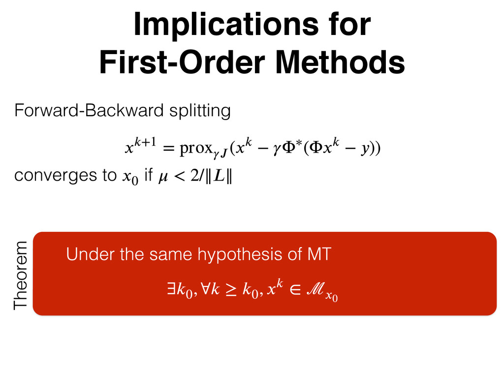 Implications for First-Order Methods Forward-Ba...