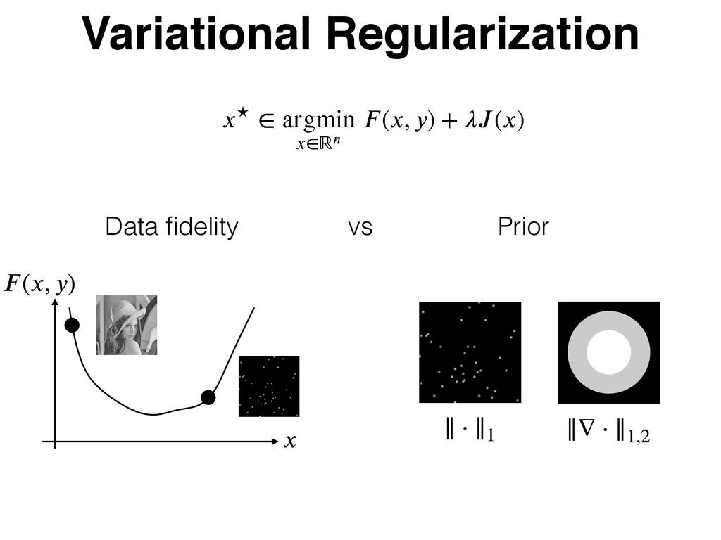 Variational Regularization Գ ѵ bshnjo ѵϓৎ ভ)...