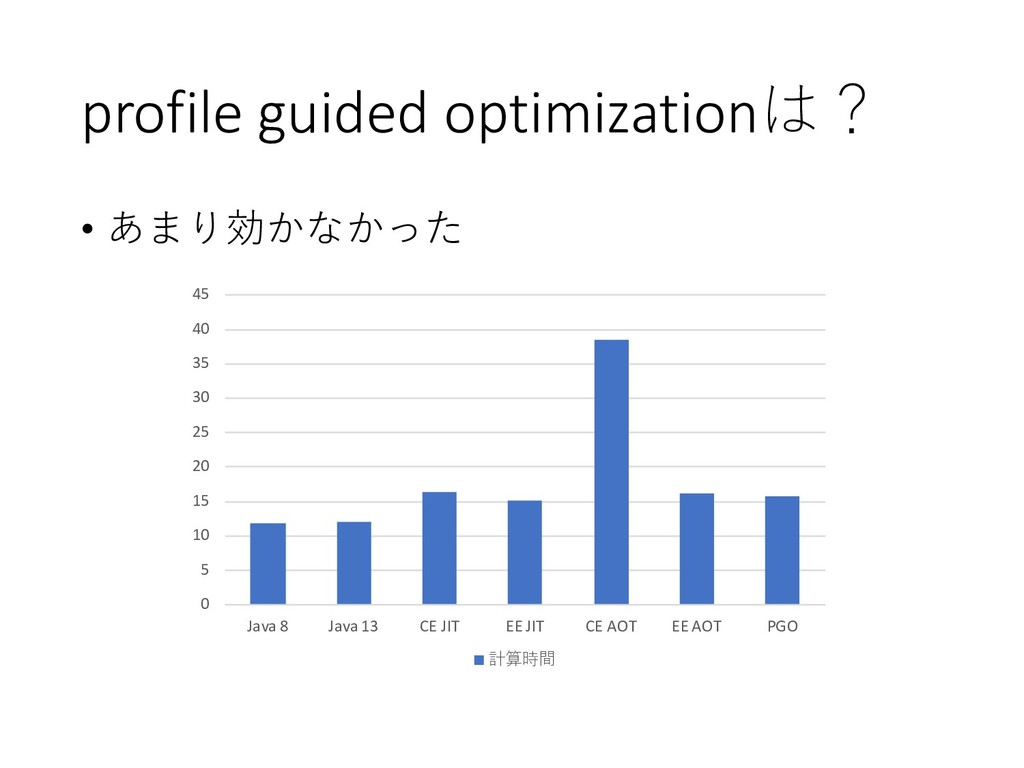 profile guided optimization •   0 5 1...