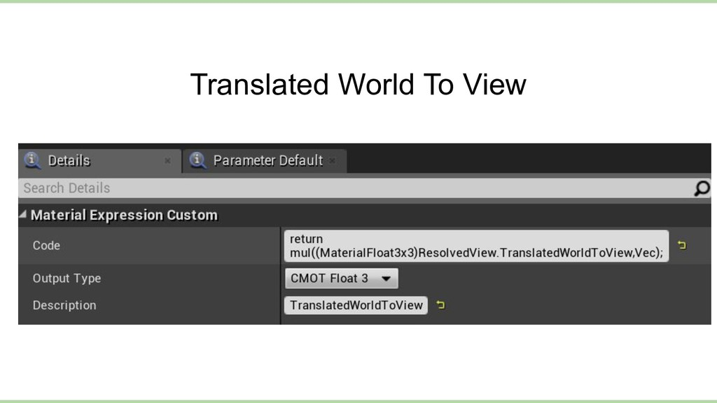 Translated World To View