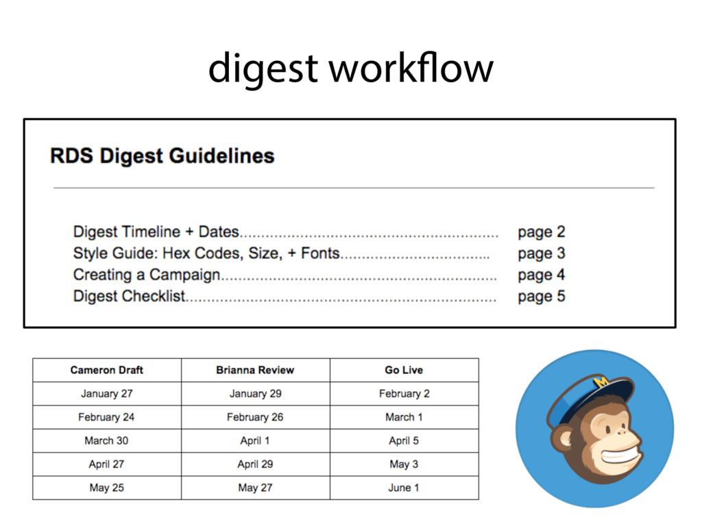 digest workflow