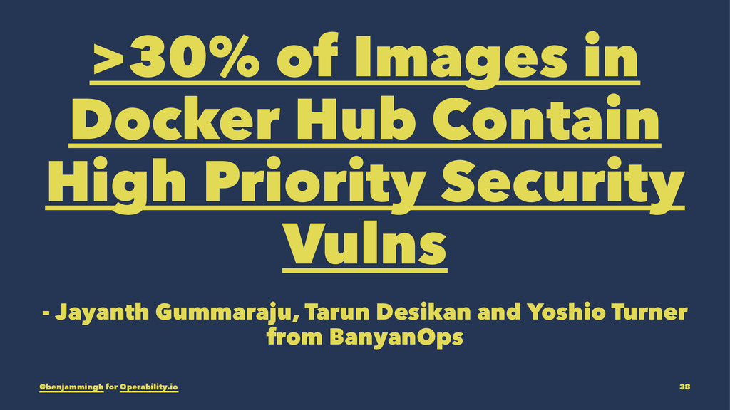 >30% of Images in Docker Hub Contain High Prior...