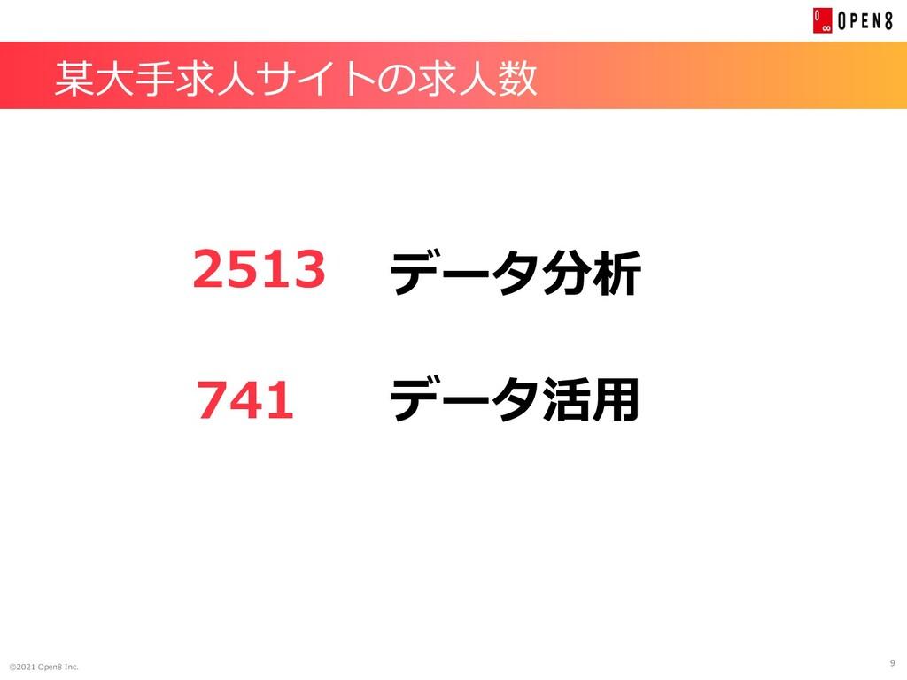 9 ©2021 Open8 Inc. 某⼤⼿求⼈サイトの求⼈数 741 2513 データ分析 ...