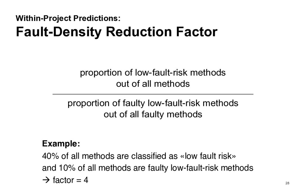 28 Fault-Density Reduction Factor Within-Projec...