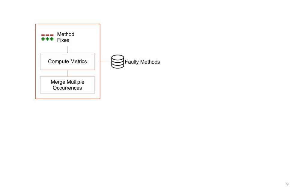 9 Faulty Methods Compute Metrics Merge Multiple...