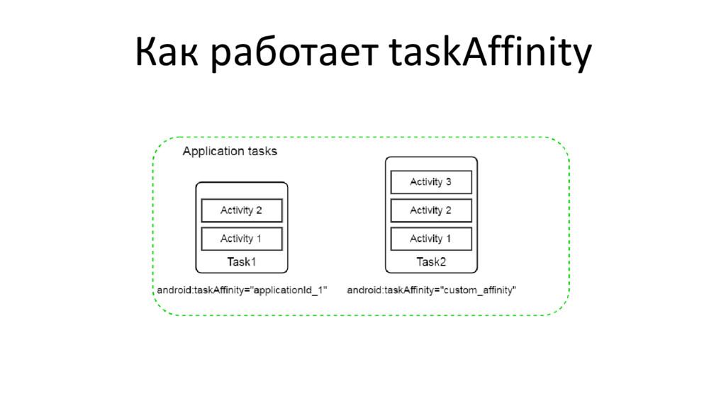 Как работает taskAffinity