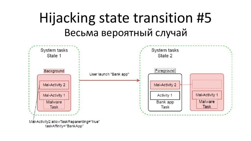 Hijacking state transition #5 Весьма вероятный ...