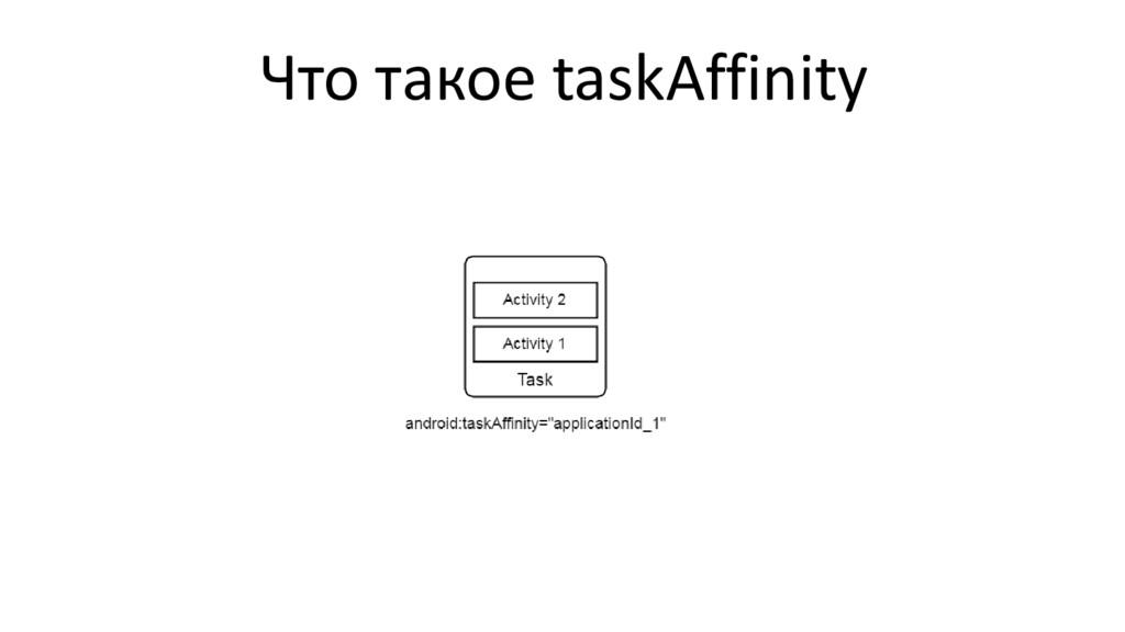 Что такое taskAffinity