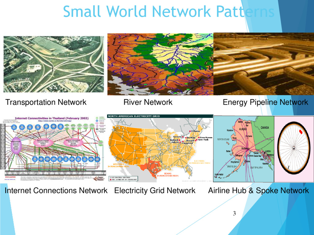 3 Internet Connections Network Electricity Grid...