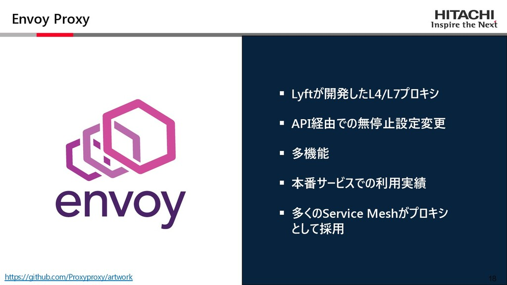 © Hitachi, Ltd. 2020. All rights reserved. Envo...