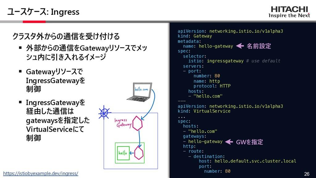 © Hitachi, Ltd. 2020. All rights reserved. ユースケ...
