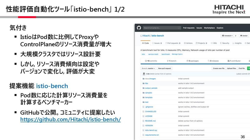© Hitachi, Ltd. 2020. All rights reserved. 性能評価...