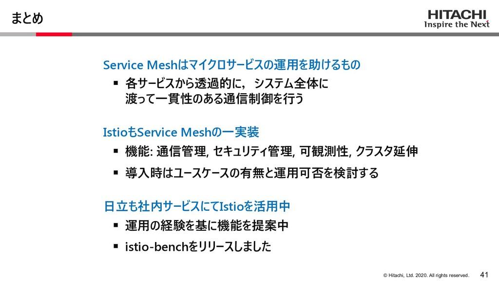 © Hitachi, Ltd. 2020. All rights reserved. まとめ ...
