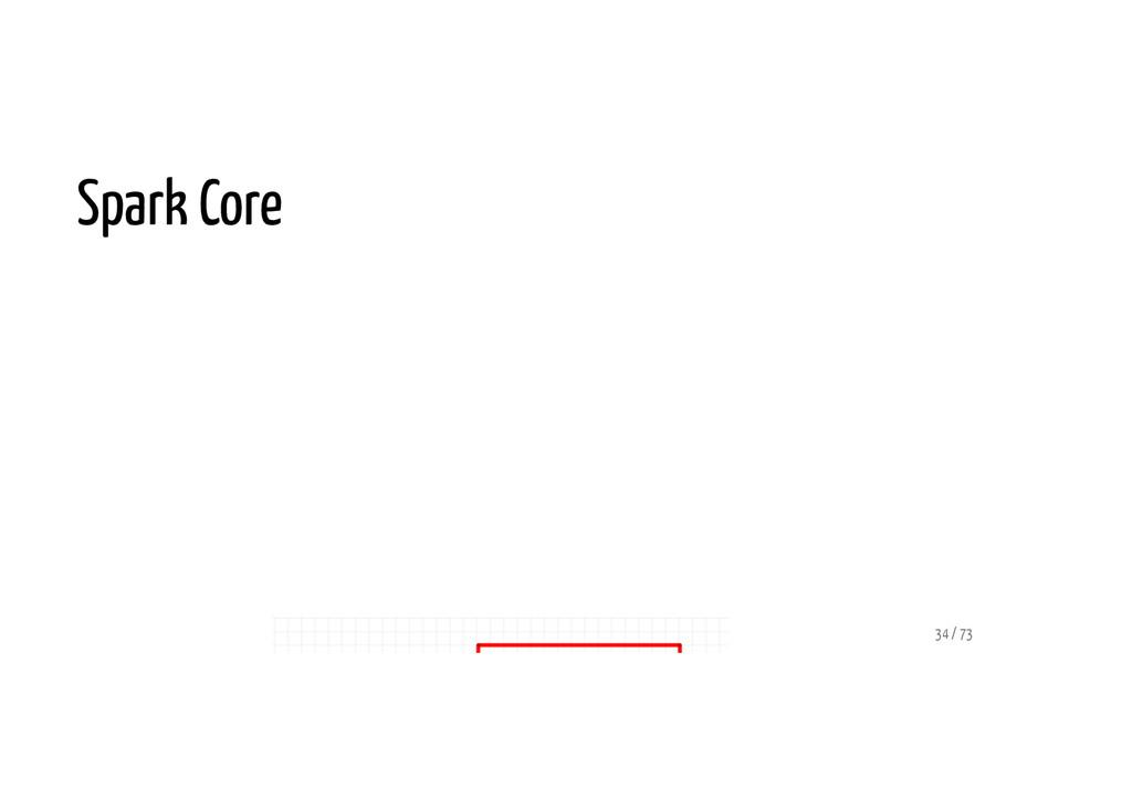 Spark Core 34 / 73