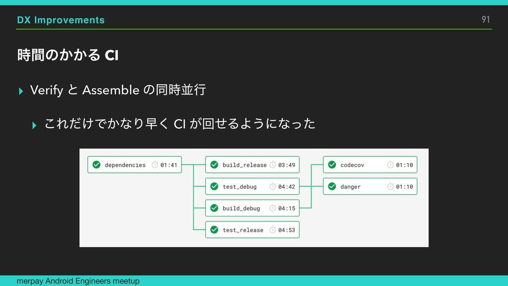 DX Improvements ؒͷ͔͔Δ CI ▸ Verify ͱ Assemble ͷ...