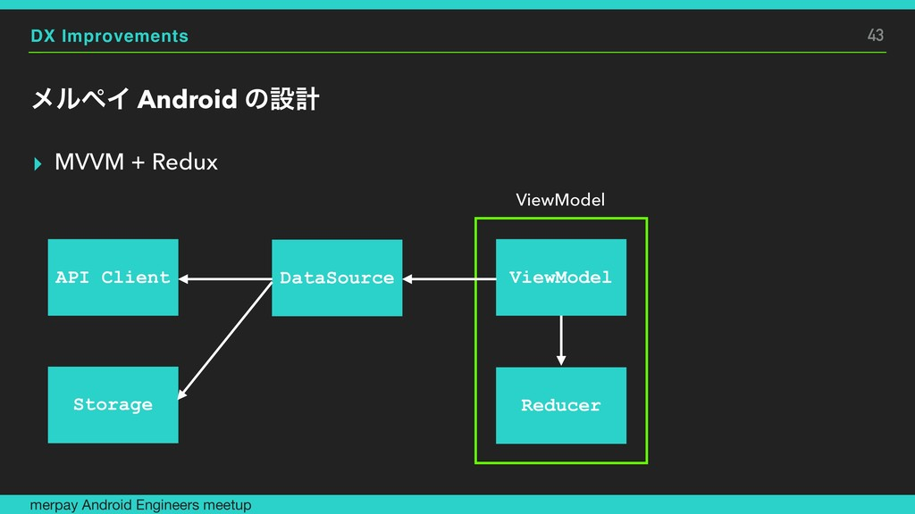 ▸ MVVM + Redux DX Improvements ϝϧϖΠ Android ͷઃܭ...