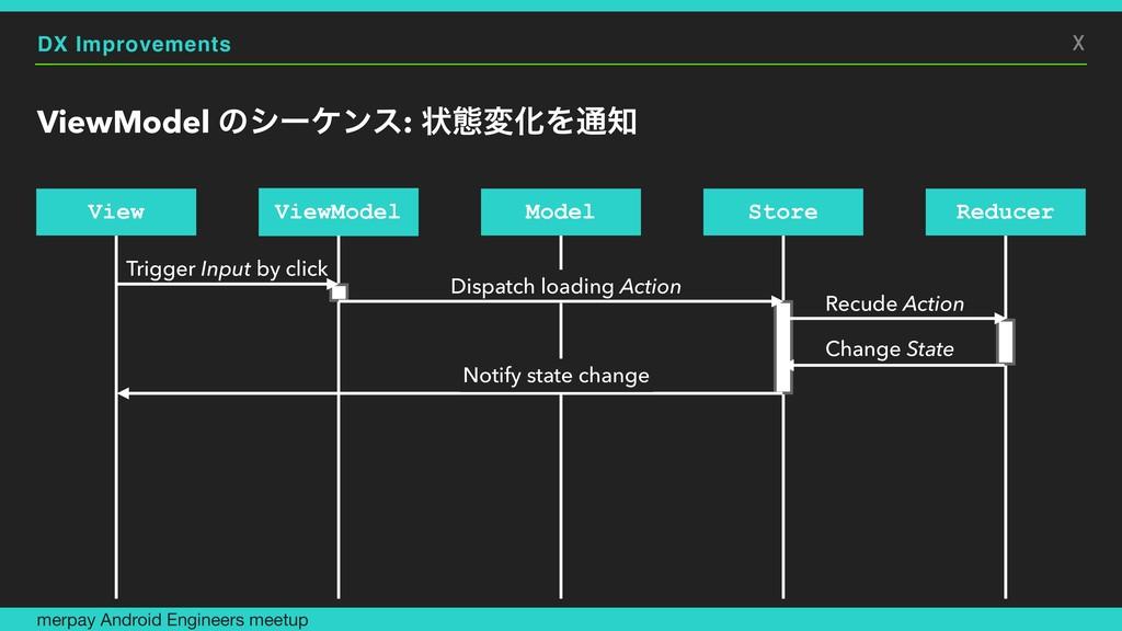 DX Improvements ViewModel ͷγʔέϯε: ঢ়ଶมԽΛ௨ merpa...