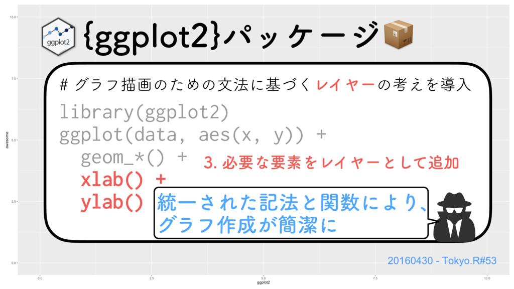 άϥϑඳըͷͨΊͷจ๏ʹجͮ͘ϨΠϠʔͷߟ͑Λಋೖ library(ggplot2) g...
