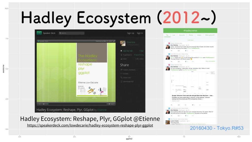 )BEMFZ&DPTZTUFN d  Hadley Ecosystem: Resh...